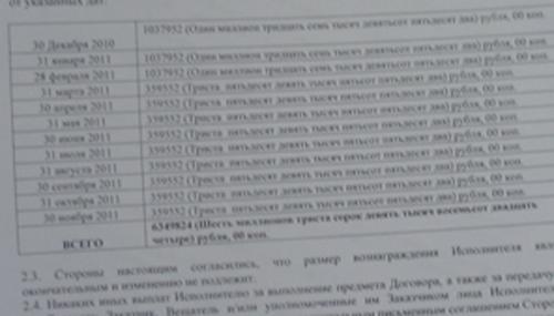 Каждый месяц на банковский счёт ЧАПМАН перечисляют 359 тысяч 552 рубля.