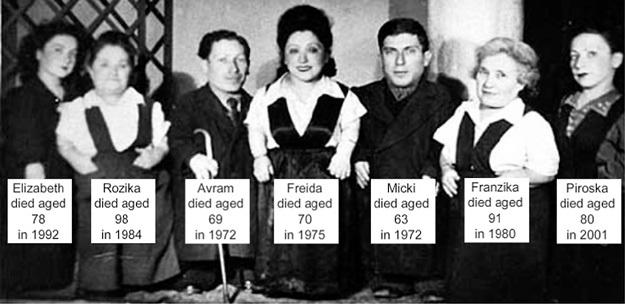 Пережившие ужасы Освенцима лилипуты прожили долгую жизнь (на фото обозначено, в каком возрасте и в каком году скончался каждый из них)